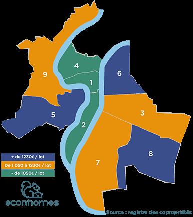 Estimation des charges de copropriété à Lyon
