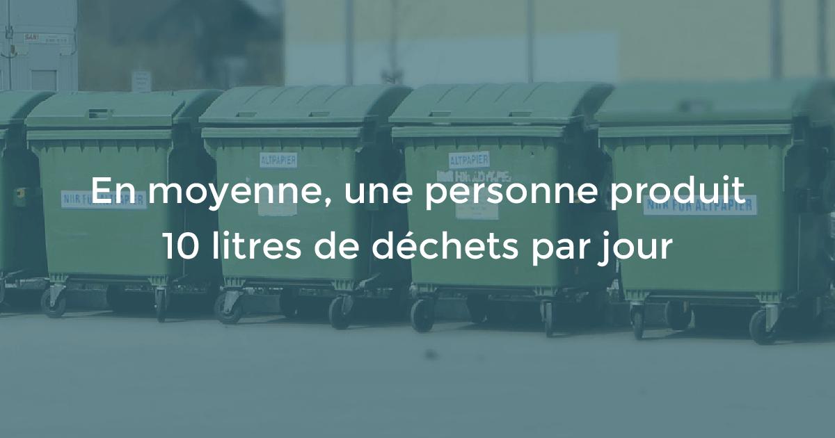 En moyenne, une personne produit 10 litres de déchets par jour