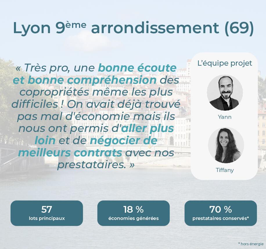 Avis Econhomes copropriété charges Lyon 9 Rhône Alpes
